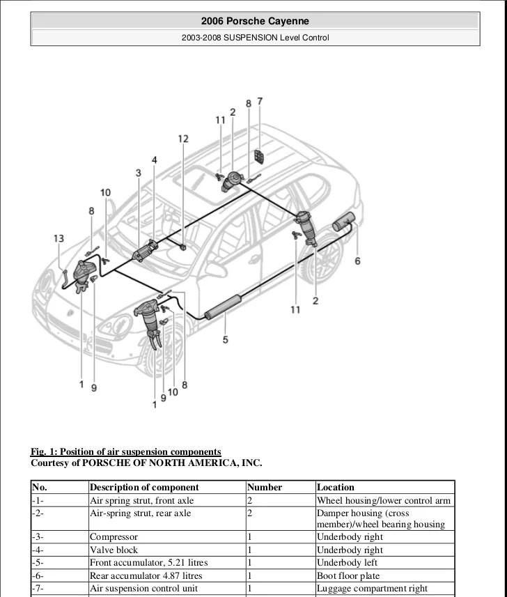 2005 Jeep Grand Cherokee Fuel Filter Location