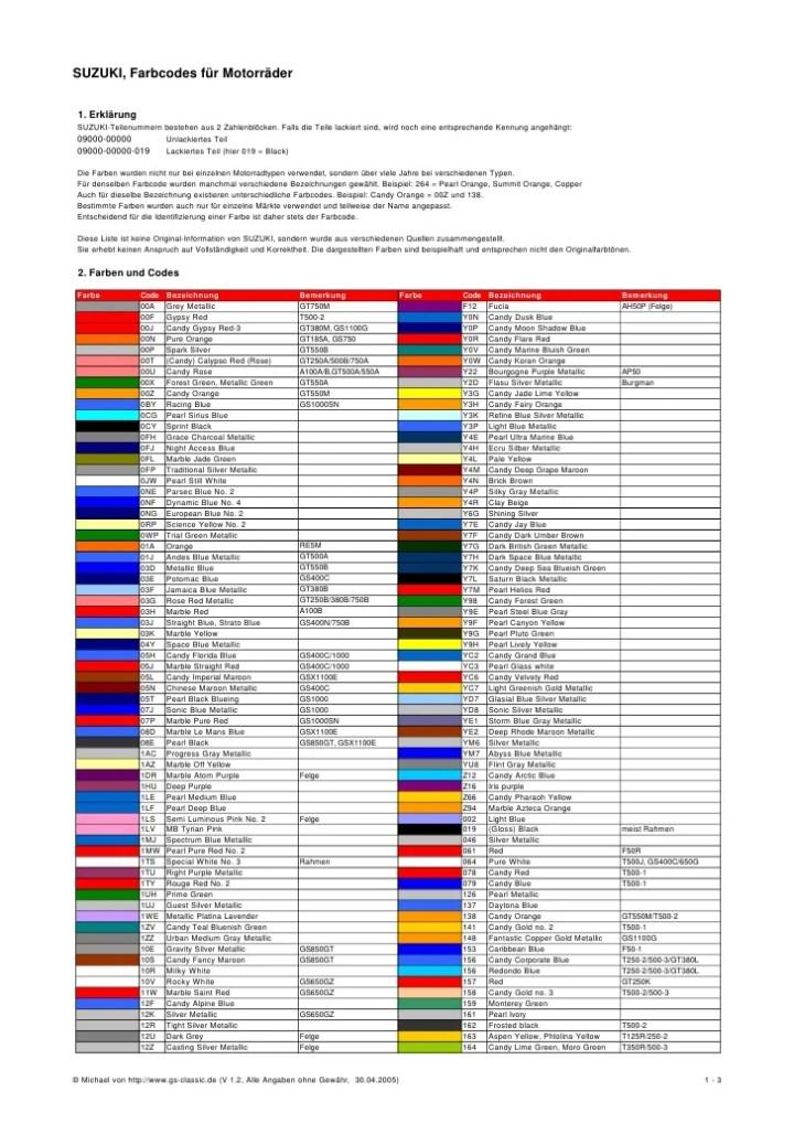 Suzuki Motorcycle Paint Colour Codes | Newmotorwall.org