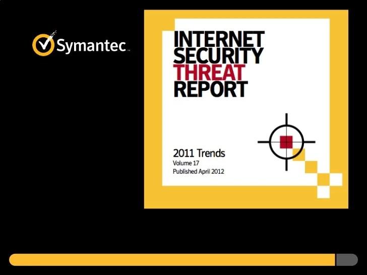 Web Security Report