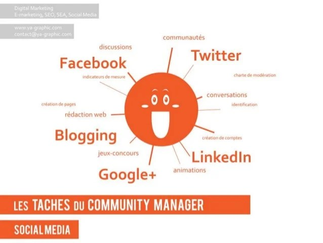 Missions du community manager