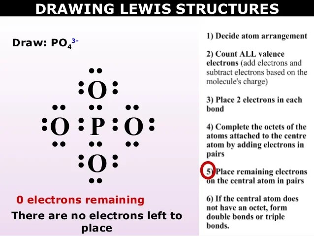 Tang 05 lewis dot diagrams