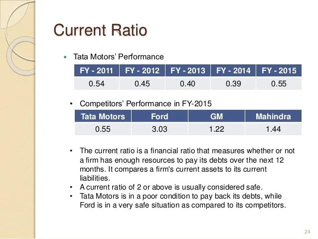 Tata motors pe ratio for Eicher motors share price forecast