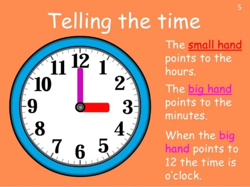 Image result for images of moron trying to tell time