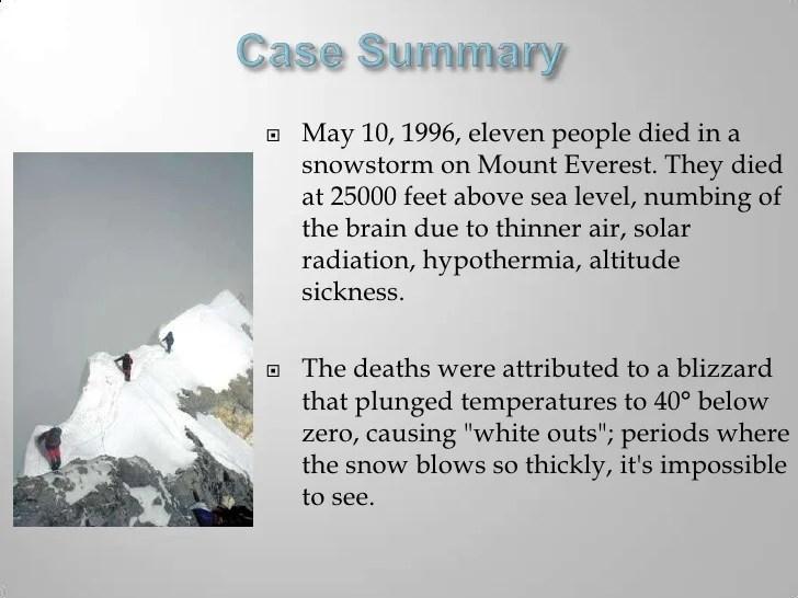 The 1996 Everest Tragedy- Case Study