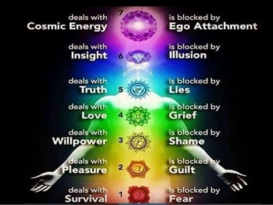 Image result for chakra pics