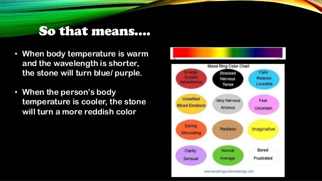 Pics What It Color Means Ring Mood And