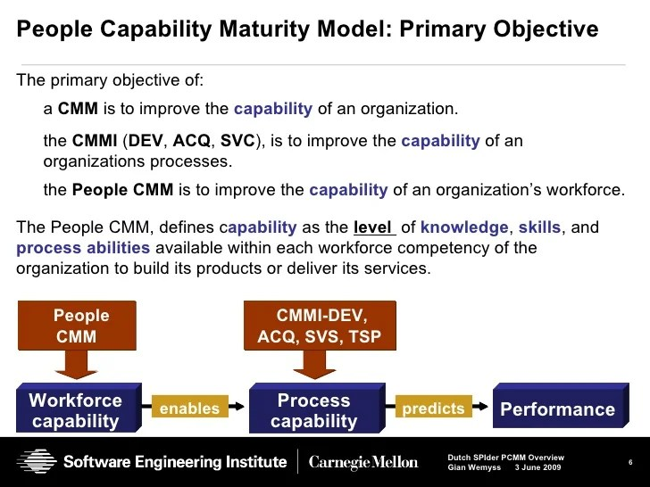 The People Capability Maturity Model Overviewew