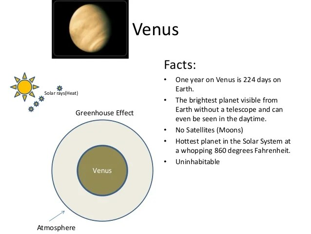 The solar system multimedia slides