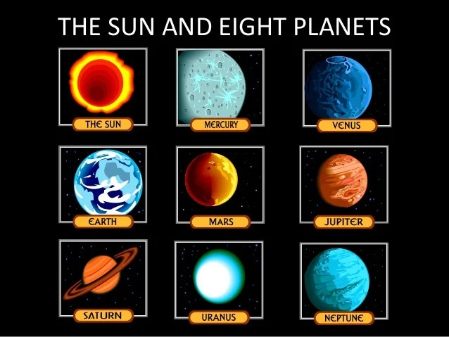 The sun and eight planets
