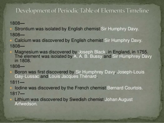 History of the periodic table timeline powerpoint periodic development of periodic table timeline urtaz Image collections