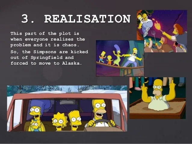 This part of the plot is when everyone realises the problem and it is chaos. So, the Simpsons are kicked out of Springfiel...