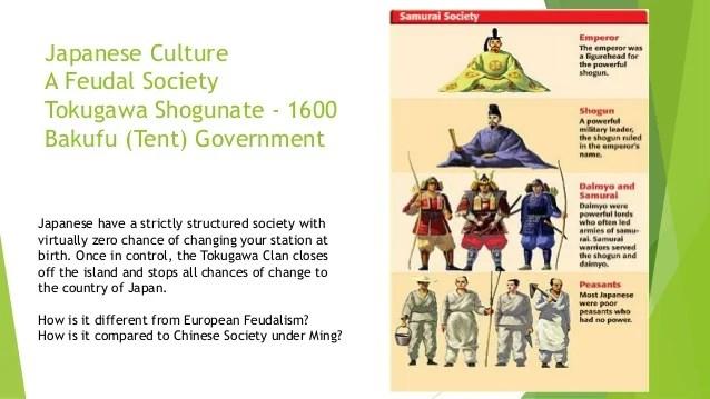 Venn Diagram European And Japanese Feudalism
