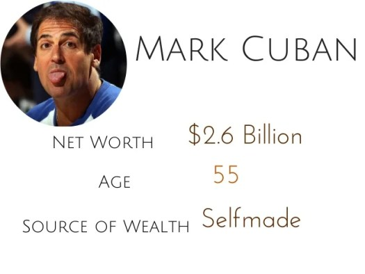 Age Net Worth $2.6 Billion 55
