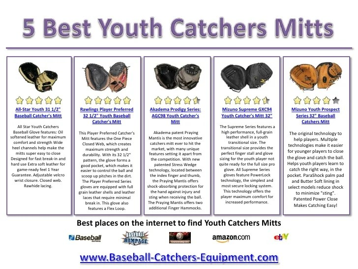 Top 5 Youth Catchers Mitts