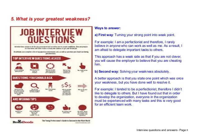 Strengths For A Resume Resume Weakness Job Interview Strengths And