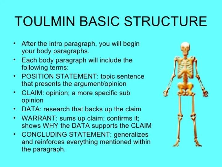 Toulmin model essay format