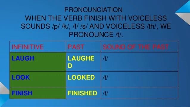 Laugh Past Form Verb