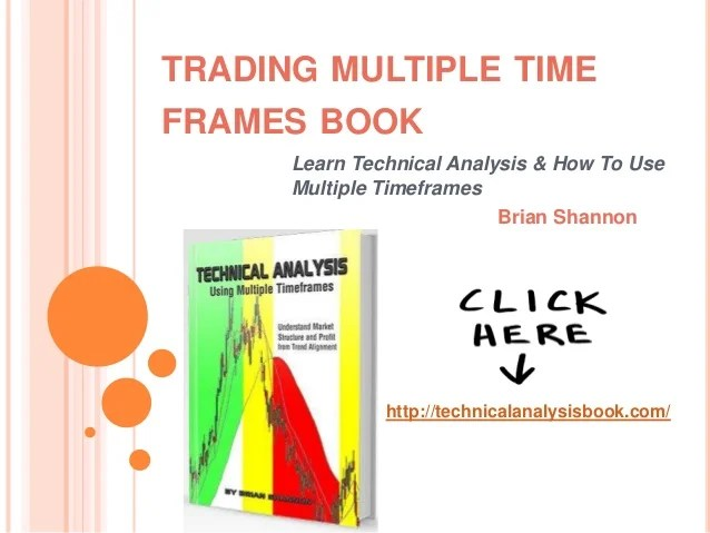 Multiple time frame forex strategy