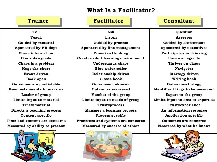 Trainer vs. facilitator vs. consultant (Credits: Doug Caldwell)