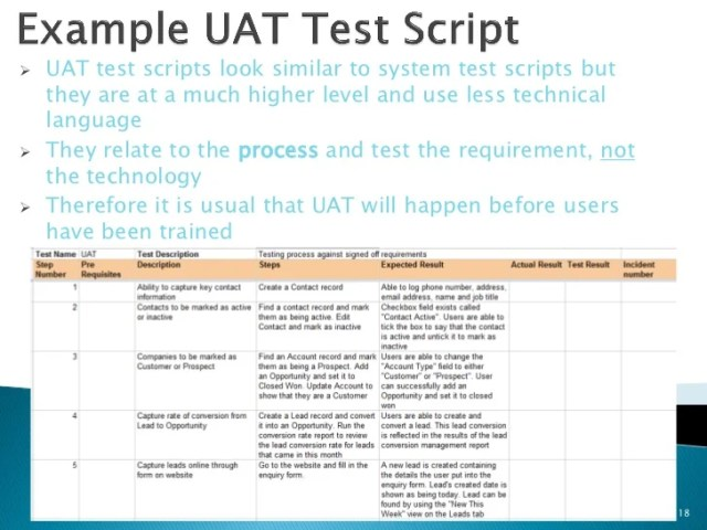 User acceptance testing template free download 20 for Sign off template for testing