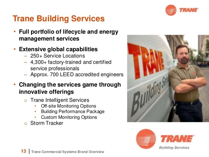 Image Result For Trane Factory Locations