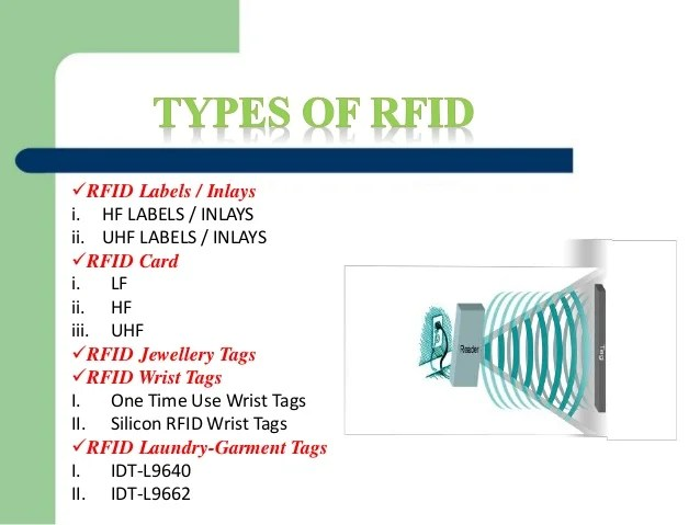 Type of RFID Tags
