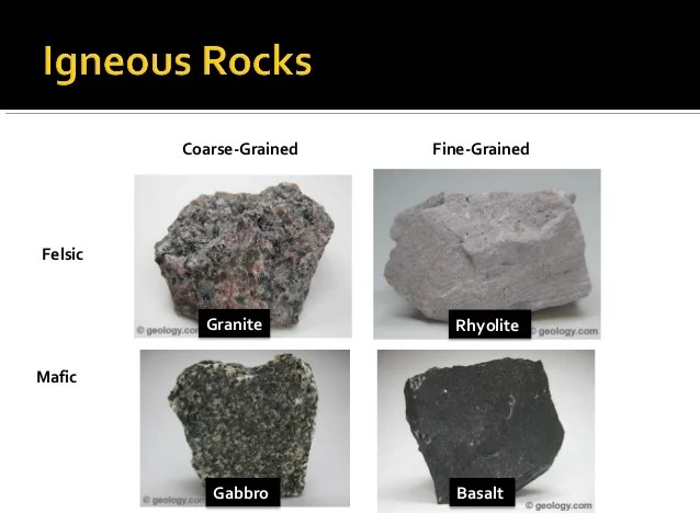 Two Types Igneous Rocks