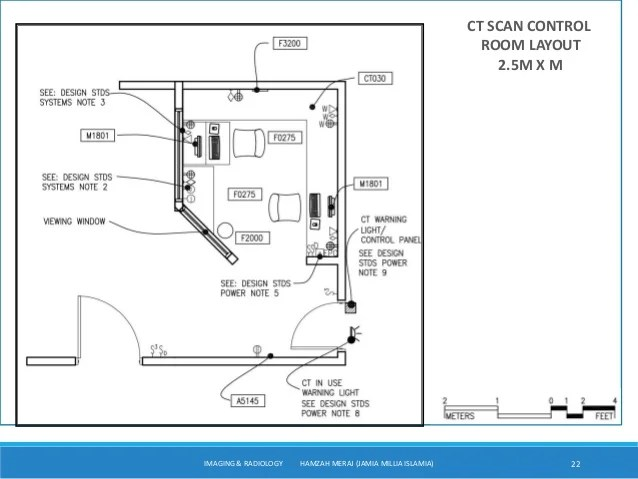 X Ray Room Layout Design