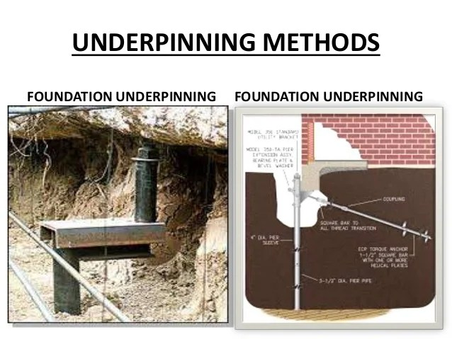 Types Of Foundation Piles