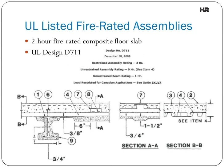 Ul Fire Rated Ceiling Assemblies Mail Cabinet