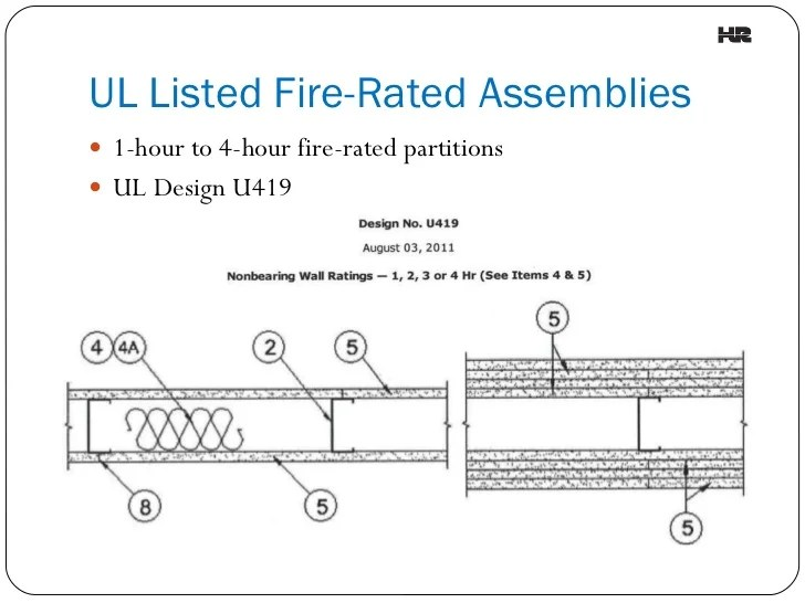 Ul Listed Fire Rated Assemblies