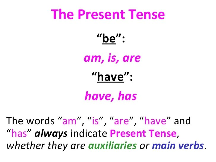 Verb Laugh Present Perfect