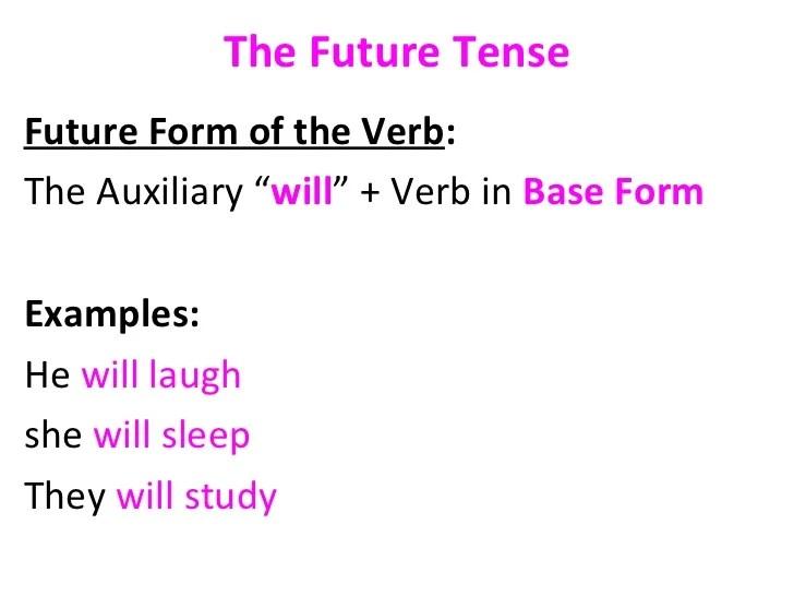 Laugh Verb Past Present Future