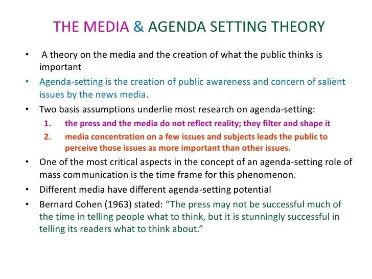 agenda framing | Framess.co