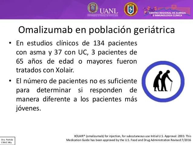 Xolair Subcutaneous Injection