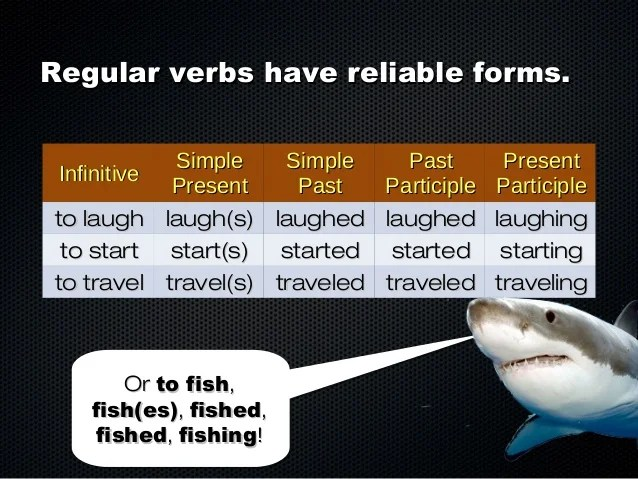 Verb Laugh Simple Past