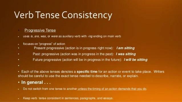 Examples Future Sentences Tense