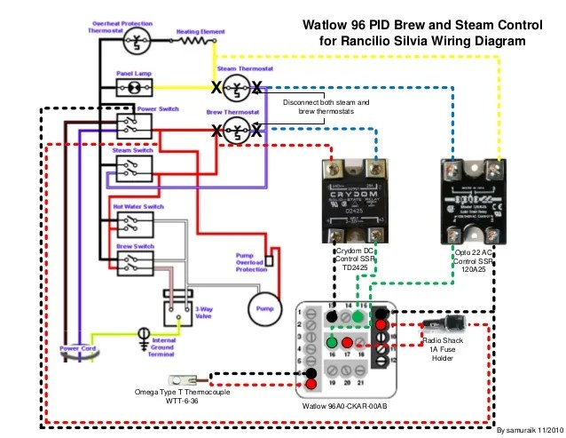 Traeger Controller Wiring Diagram from i1.wp.com