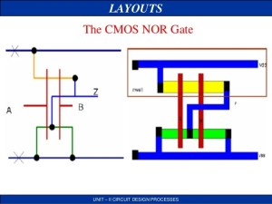 NEW STICK DIAGRAM FOR CMOS NAND GATE | Stick