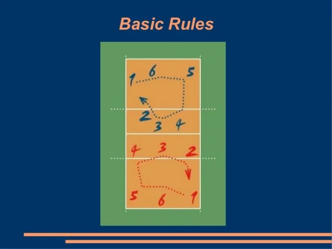 volleyball rules and regulations pdf