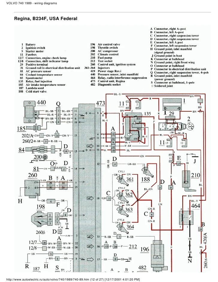 Wiring Diagram For 1990 Volvo 740 : Volvo wiring diagram images