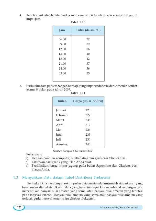 Wahana matematika (ipa)