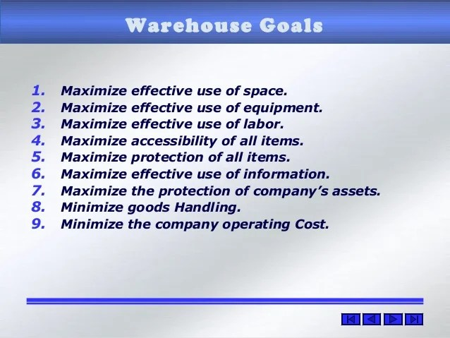 Examples Safety Goals