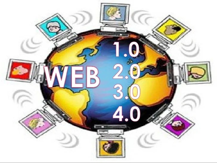 Web 1.0,2.0,3.0,4.0[2]