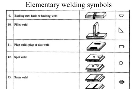What Are Different Welding Symbols 4k Pictures 4k Pictures Full