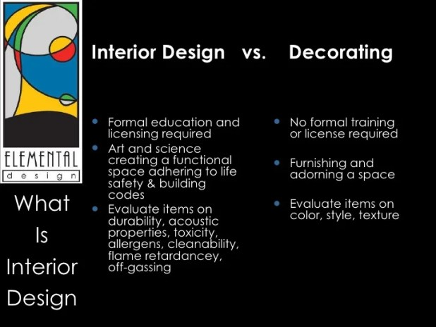 What is an interior decorator for Interior design license