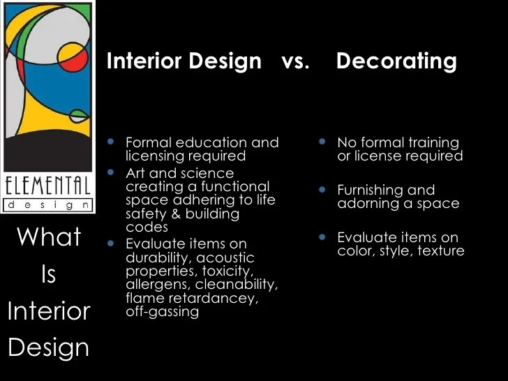 Education And Training Required For An Interior Designer