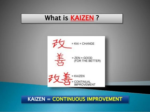 Improvement Lean Possibilities