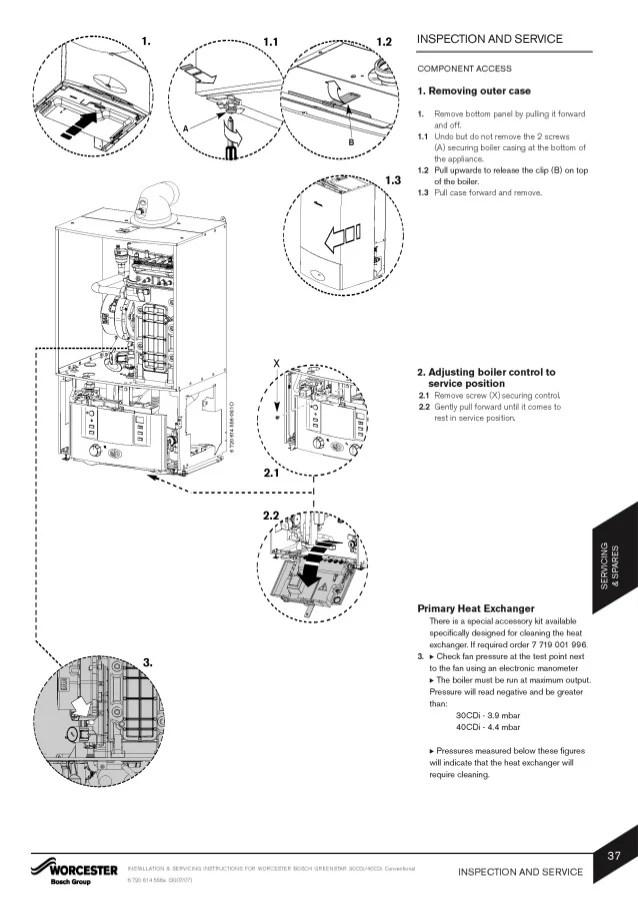 Instruction d'utilisation worcester bosch greenstar 24i