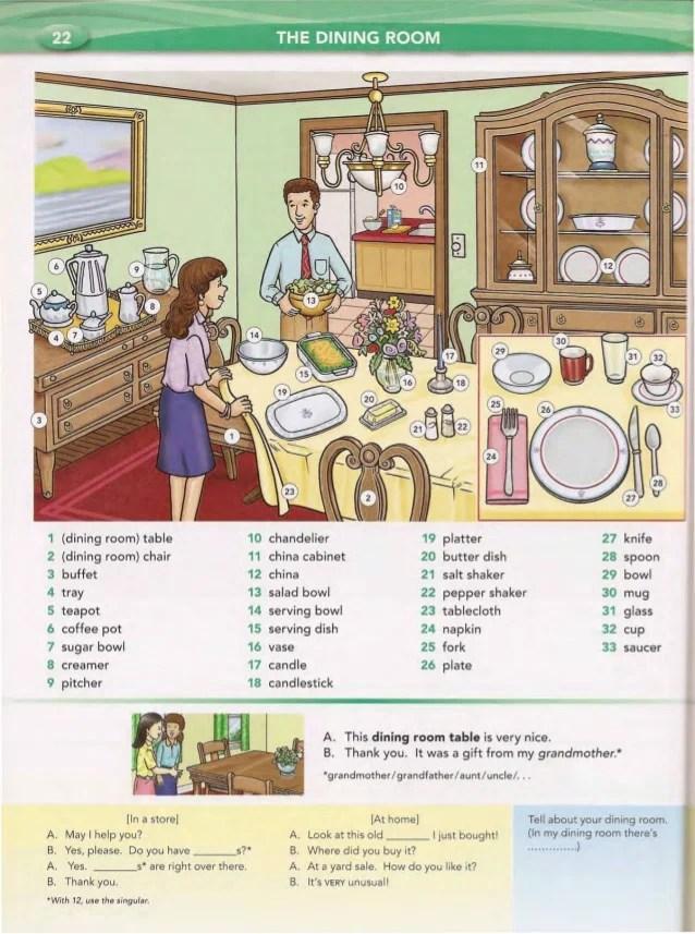 Living Room Vocabulary Word List